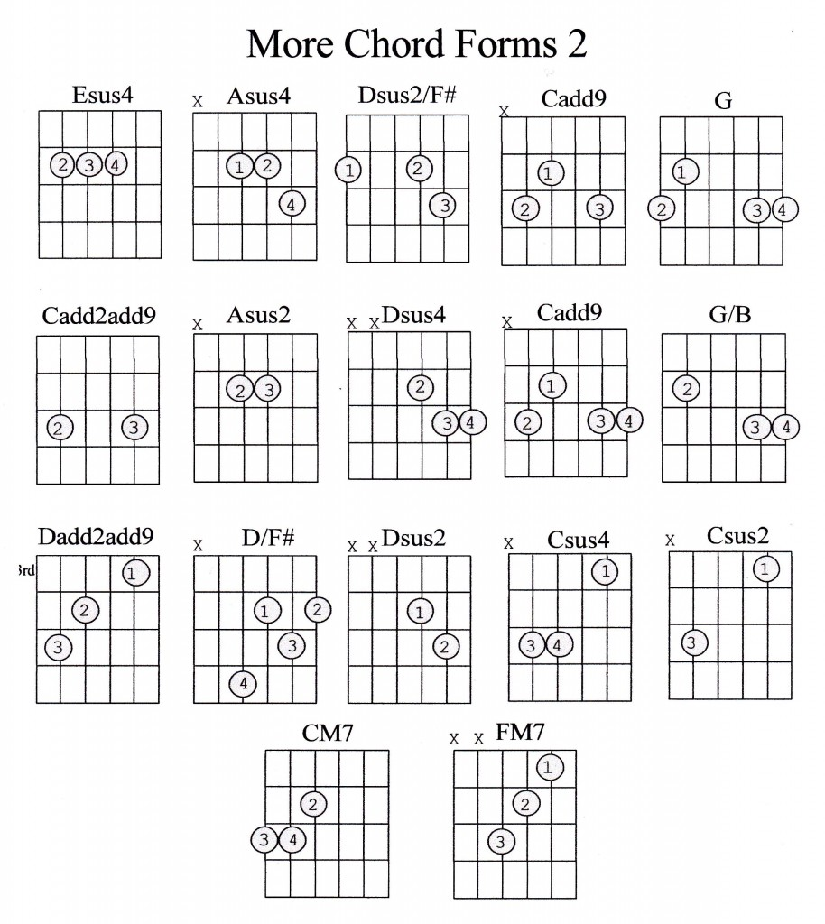 guitar chord guide advanced marcus curtis music. Black Bedroom Furniture Sets. Home Design Ideas